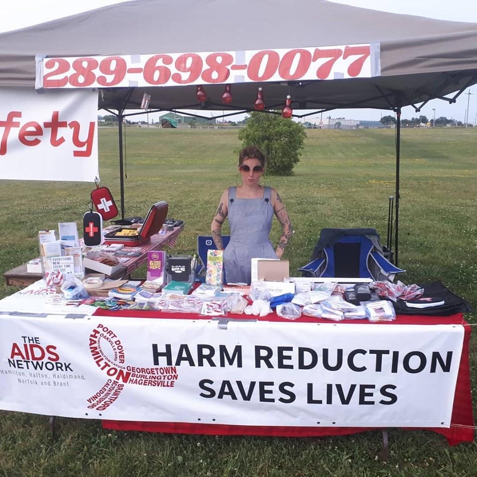 Needle and Syringe Program | AIDS Network